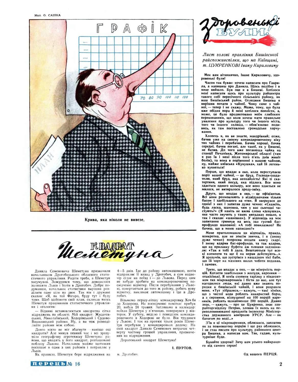 Журнал перець 1955 №16