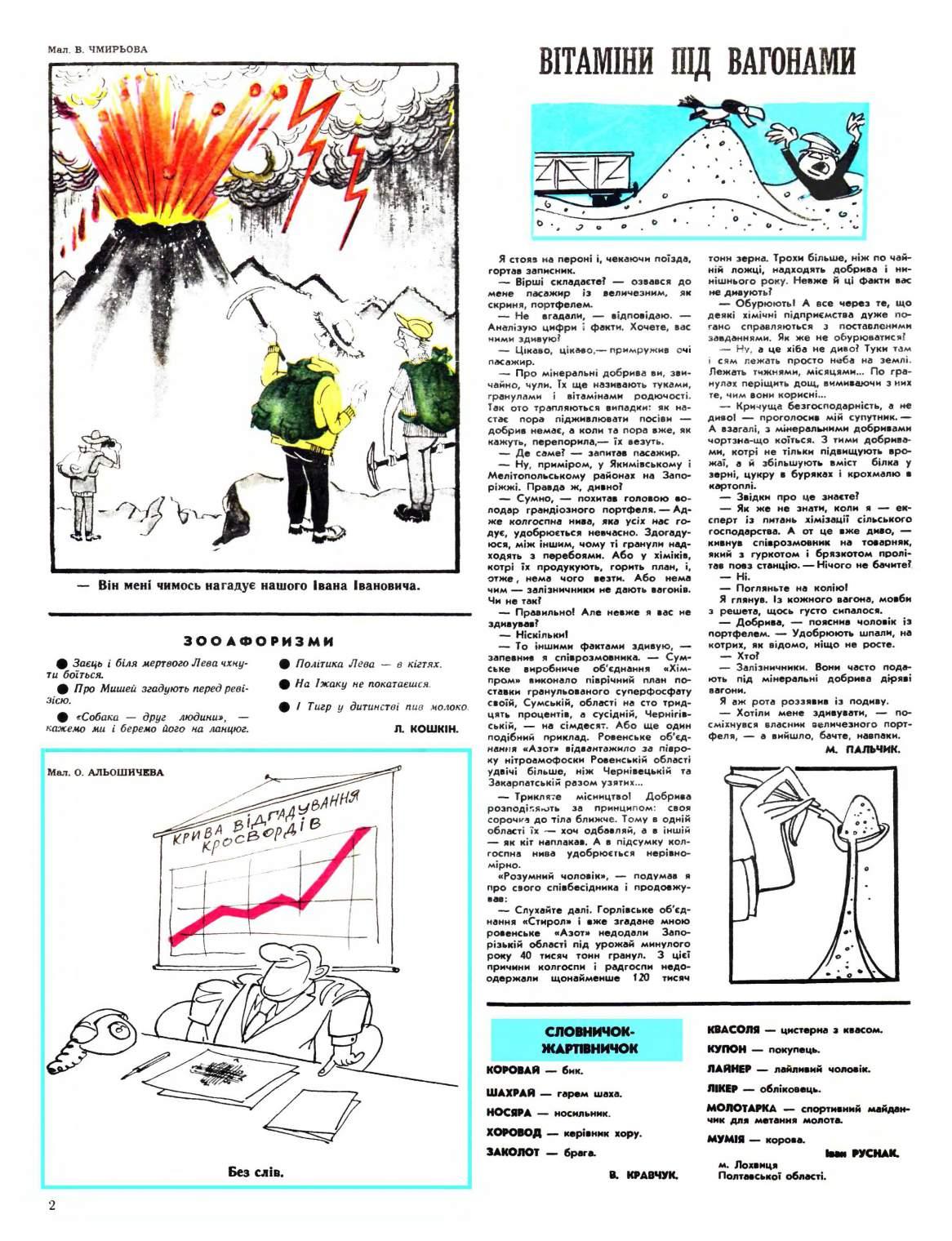 Журнал перець 1980 №16